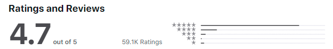 betfair rating on the app store