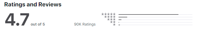 paddy power app rating in app store